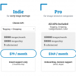 Update Of Imagga Pricing Plans